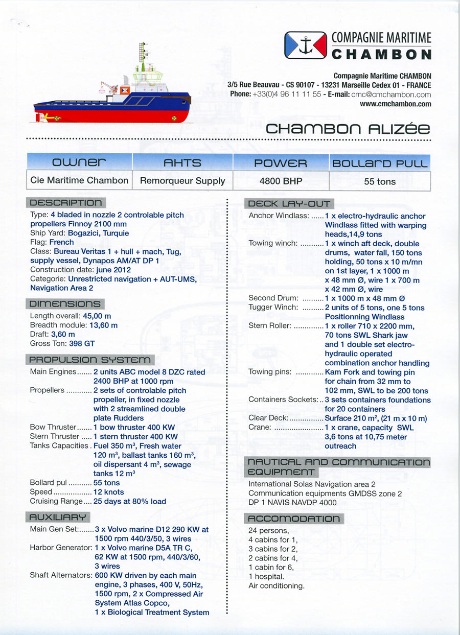 Index Of Flotte Supplies Marine Ac Generator Wiring Chambon Alize Caract